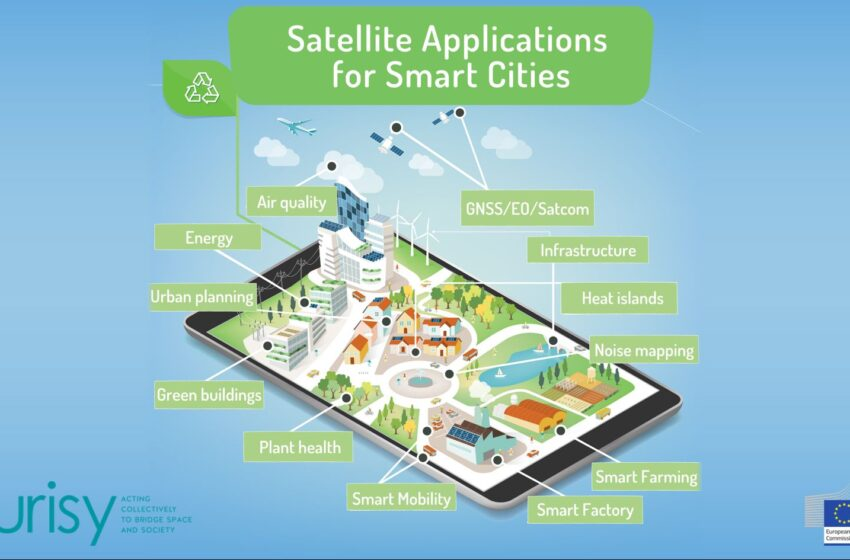 Opportunities from Space for Cities